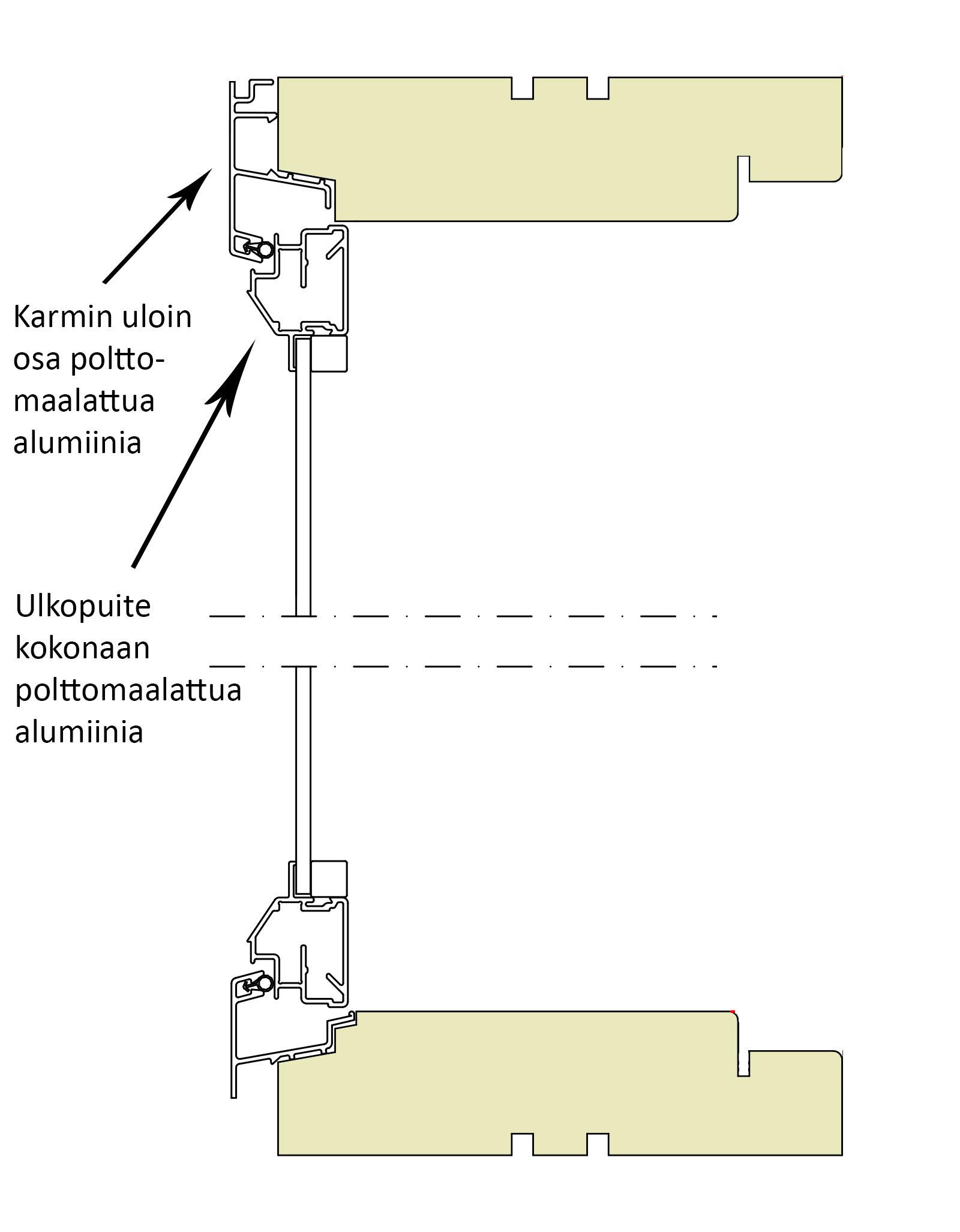 Ikkunakarmi